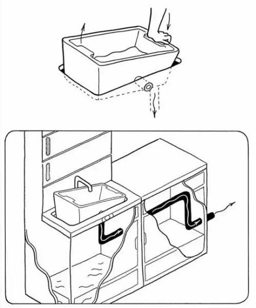 简笔手绘 厨房水槽