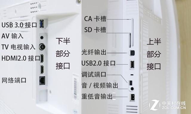 创维G7背部接口   接口配置齐全,分为上下两部分,包含了两个USB接口(一个USB3.0和一个USB2.0),基本的网络端口以及AV输入和输出端口也同样具备。同时电视还配有2个HDMI接口,满足用户的高清需求。同时电视还配备了一个SD卡槽和CA卡槽,用户如果需要插入内存卡也非常方便。两部分的接口设计也使走线更加方便,避免了大量接线缠绕在一起的尴尬局面。
