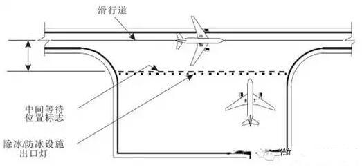 航空照明接线图