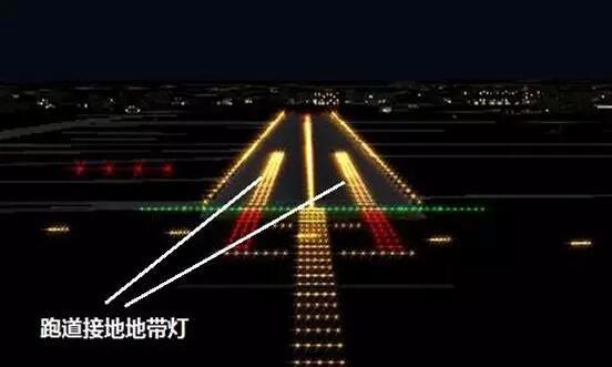 图:这种灯不是所有机场都设置,只有精密进近跑道的接地地带才会设置接地地带灯,接地地带灯由若干横向排列的灯组组成,灯光颜色为可变白色,从跑道入口起向前纵向延伸至900米处,仅当跑道长度小于1800米时,该距离才缩短到使其不超过跑道的中间点。   接地地带灯对称地布置在跑道中线两侧,其最里面的灯之间的横向间隔不小于18米,不大于22.