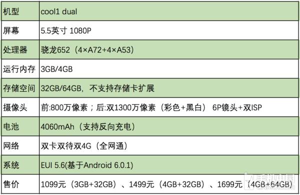 1099元酷派cool1评测:双镜头对抗红米Pro 复制乐2?