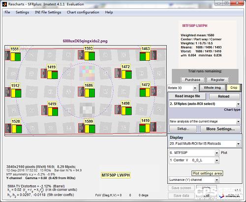 索尼4K摄像机SNC-VM772R、SNC-VB770评测