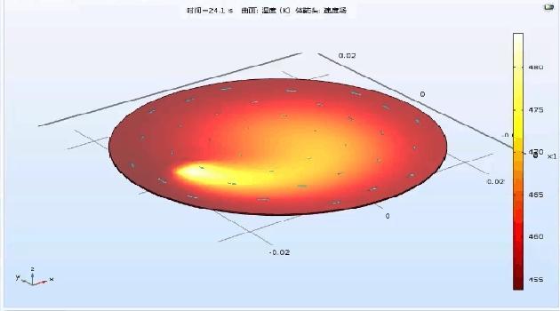 激光加热硅片模拟案例演示