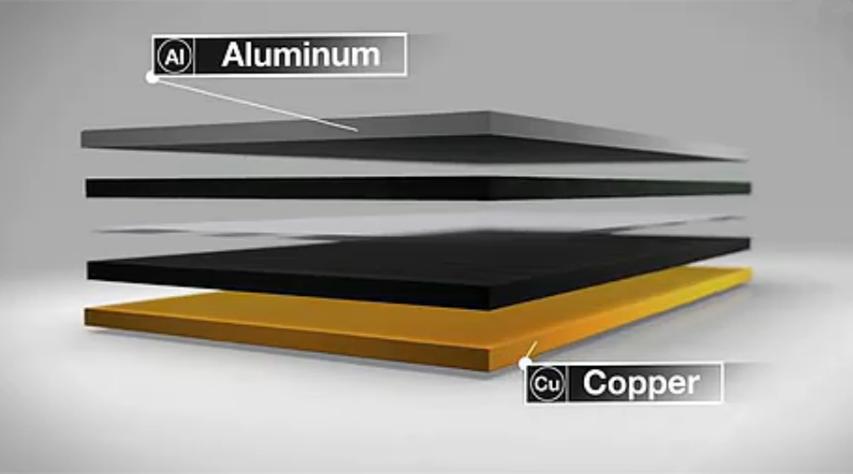 锂电池的工作原理演示