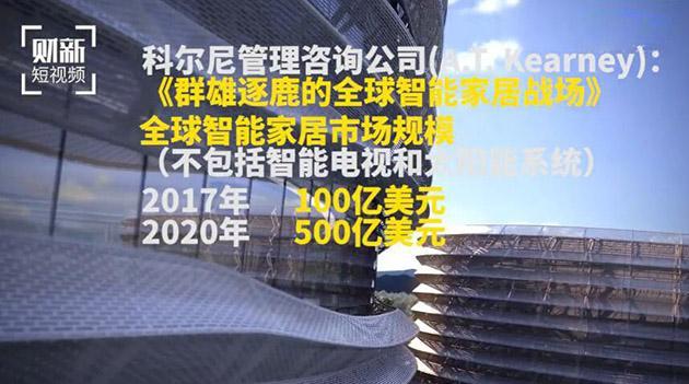 2020年,中国将成亚洲最大智能家居市场