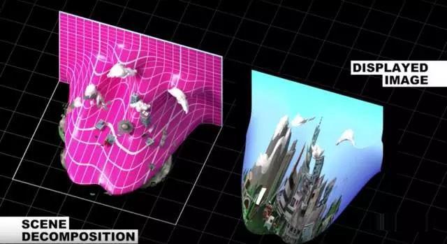 Oculus研究中心发布全新光学组件可以抑制眩晕