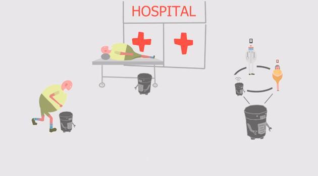 人工智能医疗管家