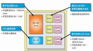 松下电源IC分类、特点及应用实例