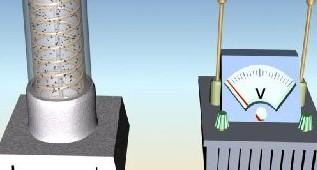 静电除尘器的工作原理