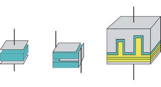 威世-选择太阳能逆变器中能量缓冲器的电容器