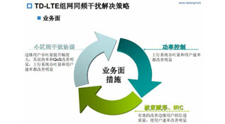 TD-LTE规划与组网