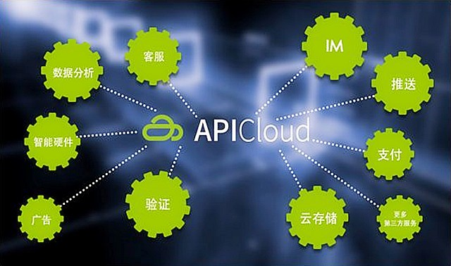 APICloud刘鑫: 新技术风暴下的API生态探路