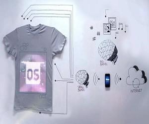 可穿戴设备的增长领域和趋势是什么?