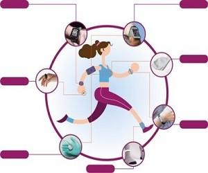 健康有益联手出门问问赋能可穿戴设备守护个人健康