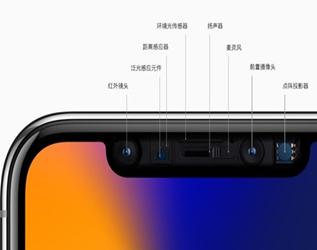 结构光与TOF是未来手机的必备?