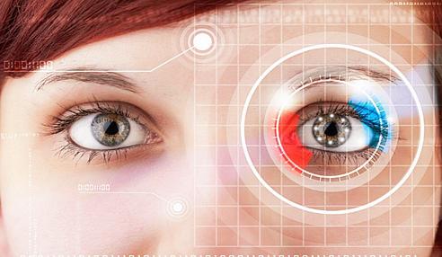指纹/人脸/虹膜 生物识别技能大爆发