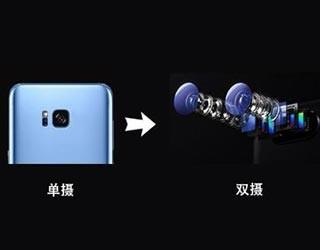 手机摄像产业趋势,多摄/变焦或成风口