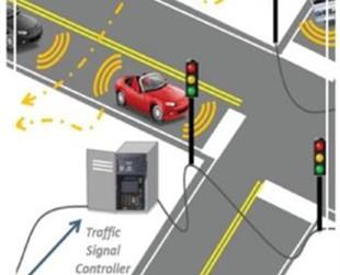 FLIR收购Acyclica 增强智能交通系统