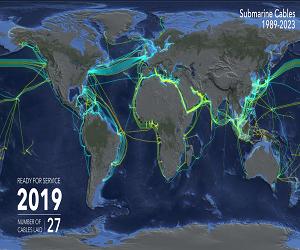 全球海底通讯电缆35年发展里程