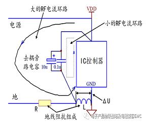 技术分析:开关IC控制器的去耦旁路设计
