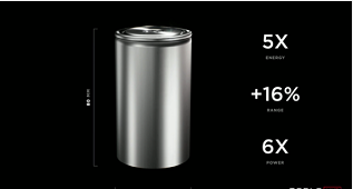 特斯拉电池日十大看点