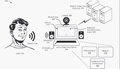 微軟新專利:聊天機器人可能會擁有表情了!