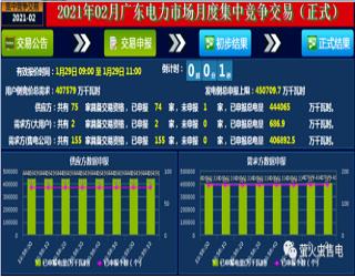 广东2021年2月竞价:价差-40.10厘/千瓦时