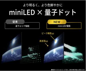 夏普发布Mini LED新电视品牌