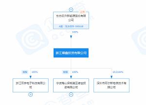 """聚光硅业签5万吨64亿合同,东方日升""""爆雷""""后触底反弹"""