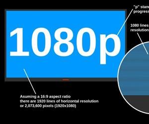 国内视频网站1080P视频竟是虚标的?