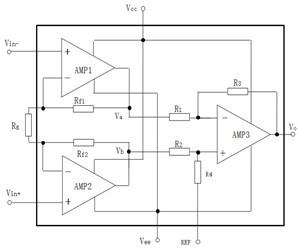 技术分许:仪表放大器失调电压分析与仿真