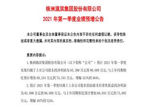 旗滨集团2021年一季度利润暴涨近5倍,净利润有望翻倍