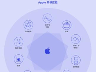 苹果最新供应链名单:新增兆易创新/深天马等