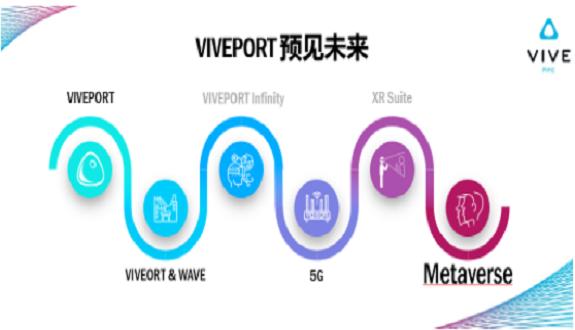 产业链逐渐成熟,VR内容现状几何?