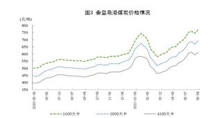 工业原煤生产由降转升,原油生产稳定增长