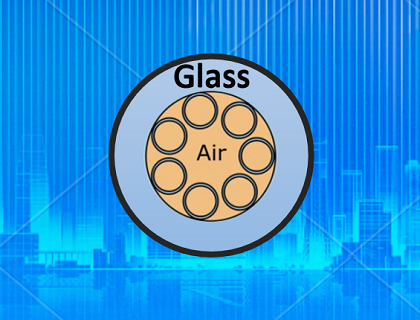 新型空心光纤如何做到具有接近光速的传播信号能力?