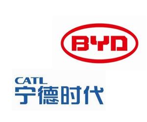 中国动力电池双雄夹击日韩企业