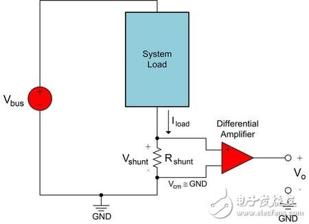 图2:低侧电流检测放大器方框图