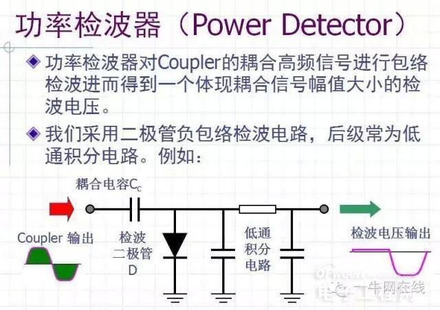 手机射频典型电路讲解及分析
