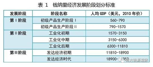 gdp总量反映一国的经济实力和_一国两制图片