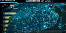 智慧城市综合管控平台