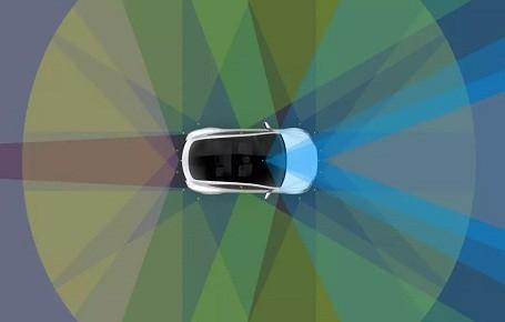 中国自动驾驶的2019:想落地、要谨慎、防猝死