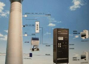 烟气排放连续监测系统CEMS中氧气传感器应用