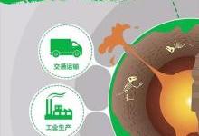 图解EcoStruxure工厂