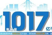 2017贵州电网售电量破千亿千瓦时