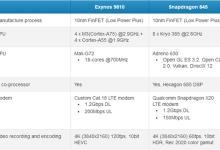 英特尔漏洞门波及骁龙845:2月份新机首发被曝延期