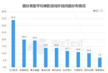 腾讯发布《2017中国移动游戏质量白皮书》