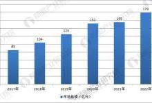 2018年中国机器视觉行业发展前景预测