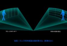 速腾聚创发布MEMS激光雷达RS-LiDAR-M1Pre