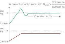 如何避免激光器供电启动时的电流过冲?